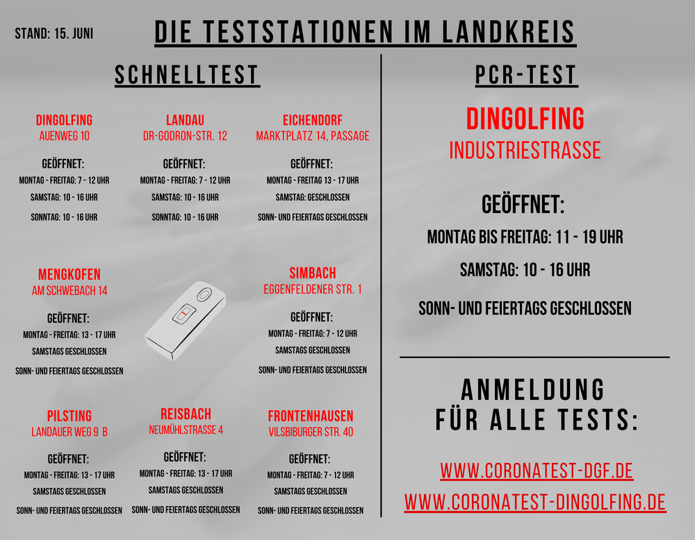 © Landratsam Dingolfing-Landau